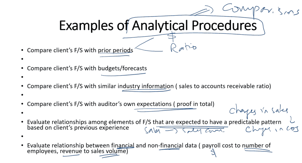 Examples of Analytical Procedures