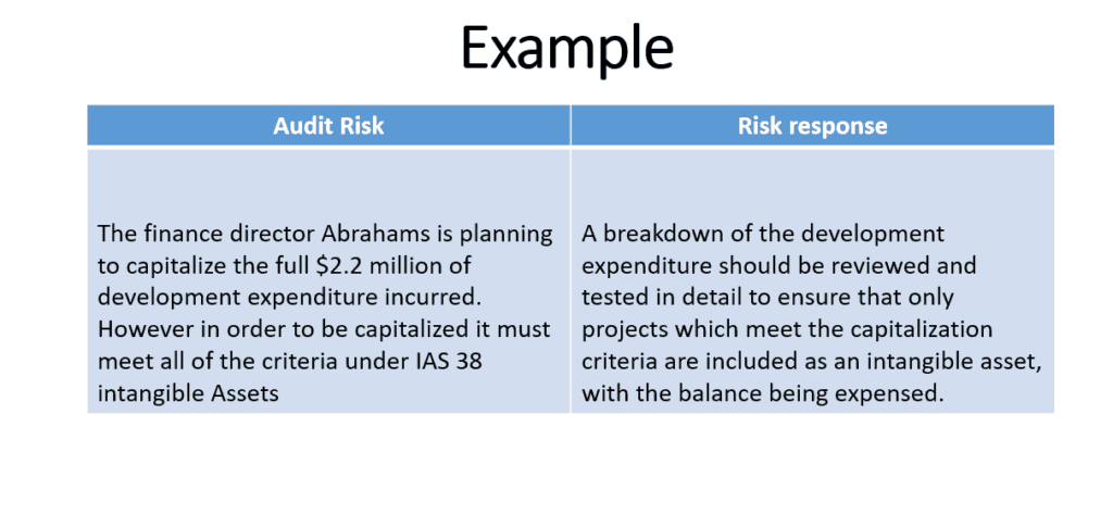 example of AUDIT RISK and Auditor Response