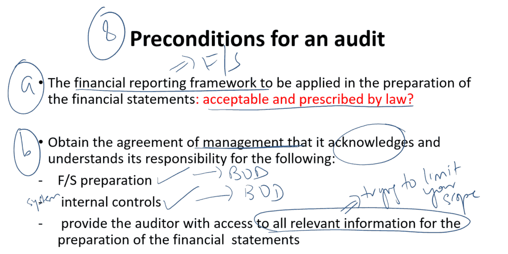 Preconditions for an audit