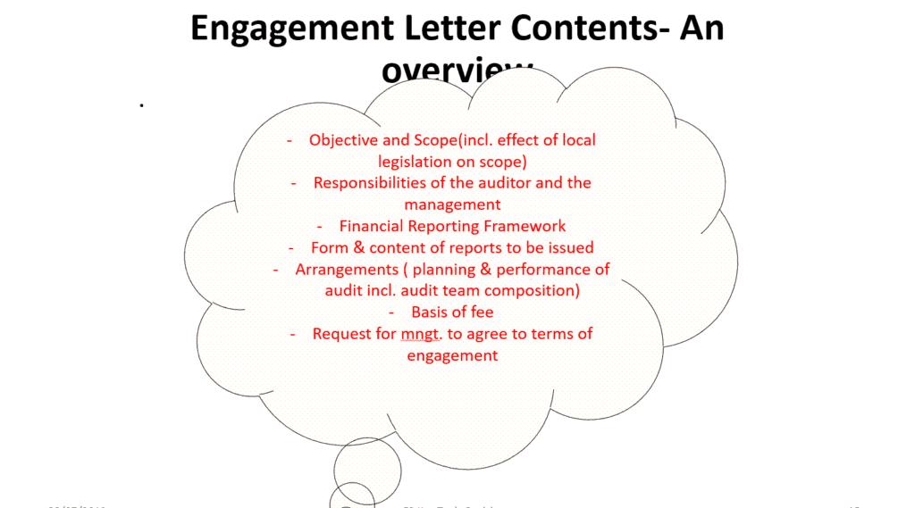 Audit Engagement Letter Contents-