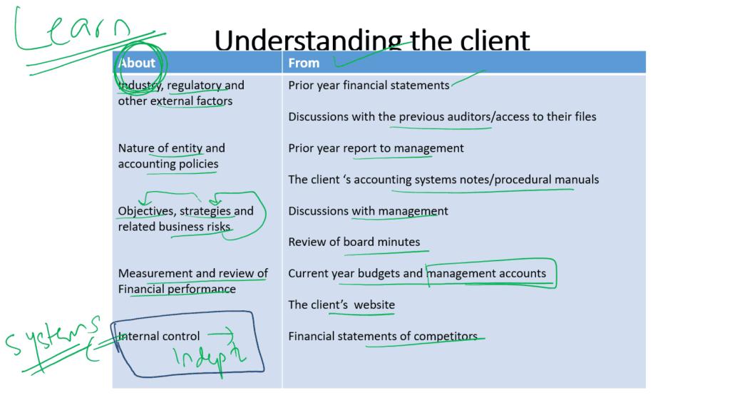 Understanding the client