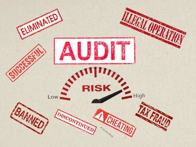 AUDIT RISK and Auditor Response ACCA
