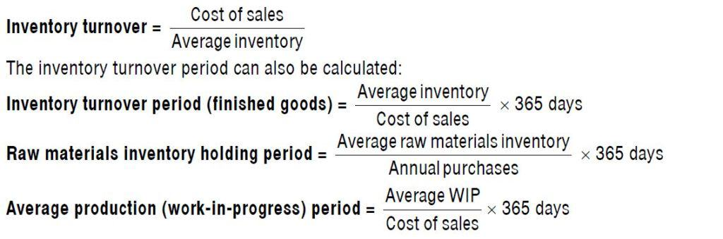 Inventory trunover Ratio, Inventory holding period, Raw material days, work in progress days